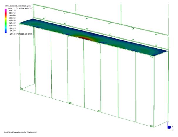 Figure 5 FEA Stress plot of vestibule glass roof