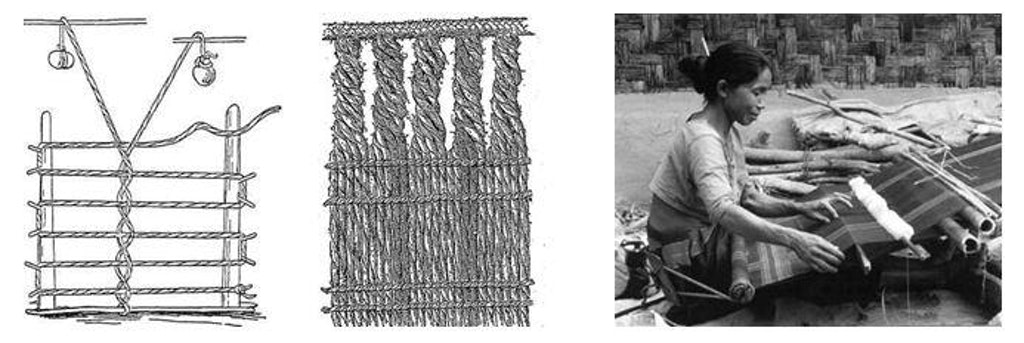 Figures 11 and 12 (Left): Examples of early loom for twisted weaving prior to weaving shuttle. Figure 13 (Right): Ground loom operation by woman.