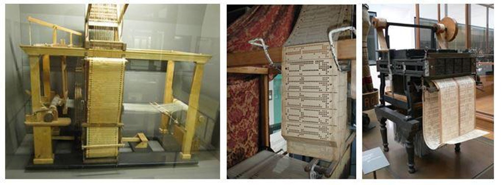 Figure 14 (Left): Bouchon Loom. Image by Dogcow, CC BY-SA 3. Figure 15 (Center): Punch cards in operation Figure 16 (Right): Jacquard Loom By David Monniaux, CC BY-SA 3.0.