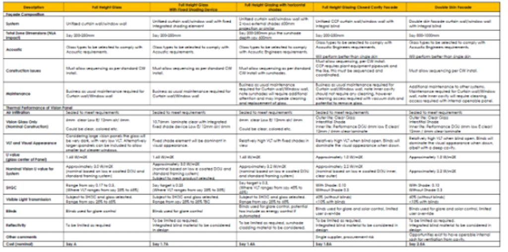 Figure 1: Performance comparison table.